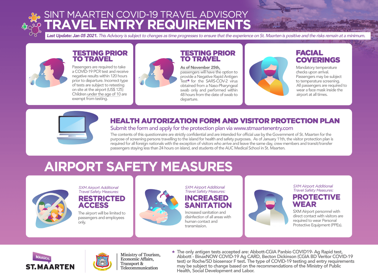 St. Maarten Travel Entry Requirements updated January 2021